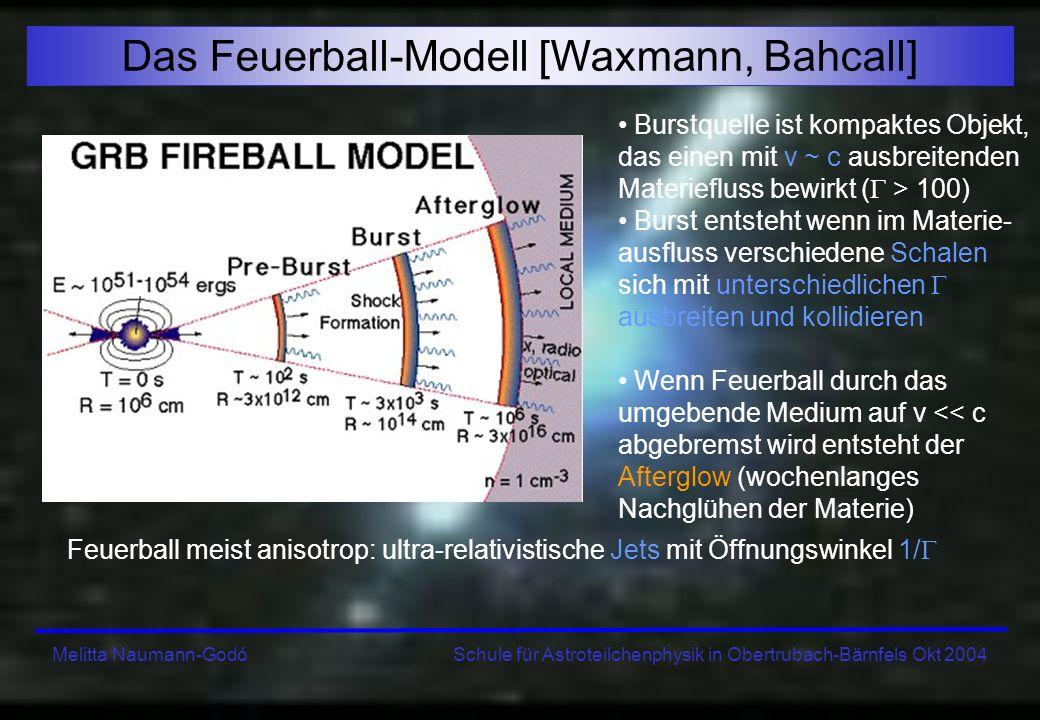 Das Feuerball-Modell [Waxmann, Bahcall]